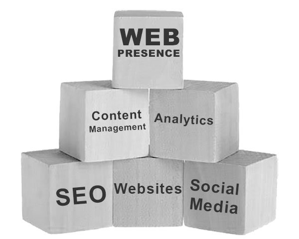 Web presence building blocks